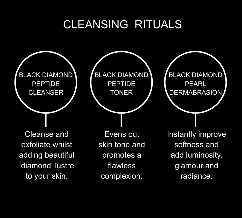 Cleansing rituals