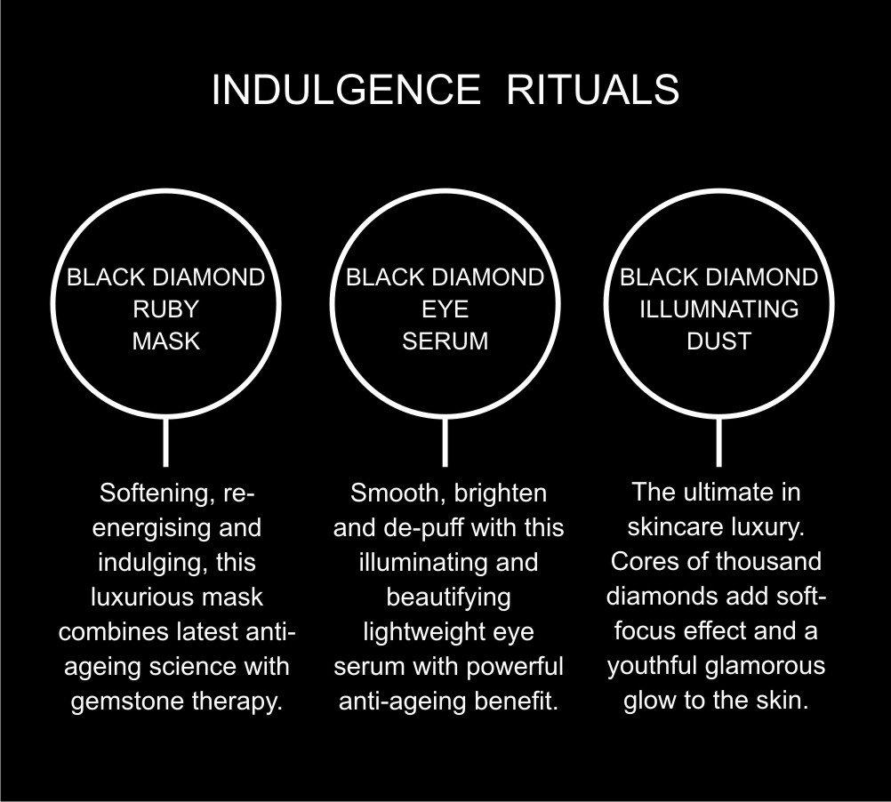 Indulgence Rituals
