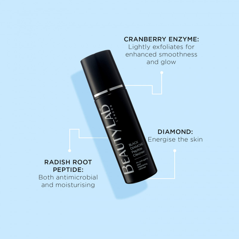 Peptide Cleanser Strong Points